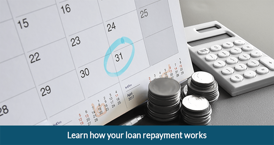 How Loan Repayment Works