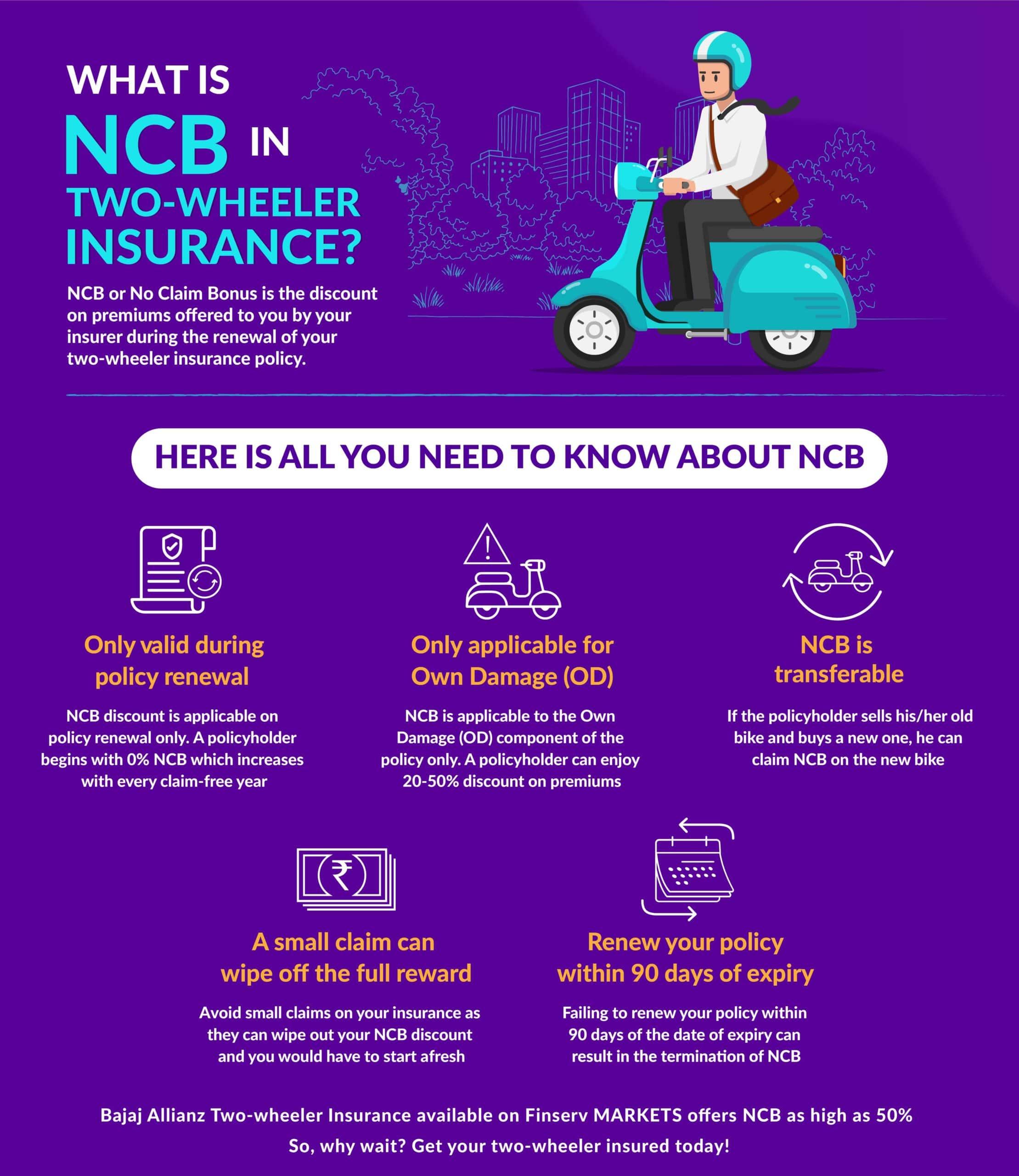 NCB in Two Wheeler Insurance