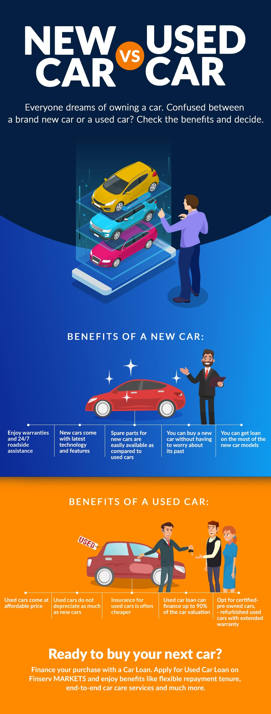 Used Car vs New Car Infographic