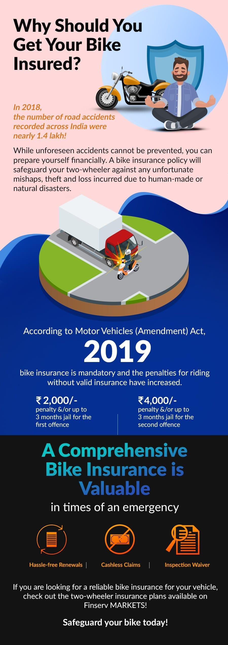 Benefits of Two Wheeler Insurance