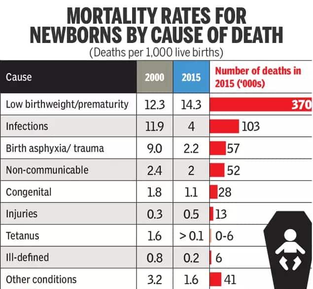 Health Insurance for new-born