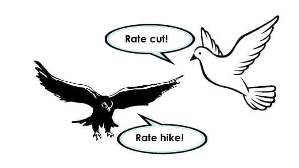 Hawks or Doves - India's Monetary Policy in 2020