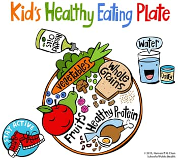 Children's Health and Healthy Eating, Children's Health and Activity