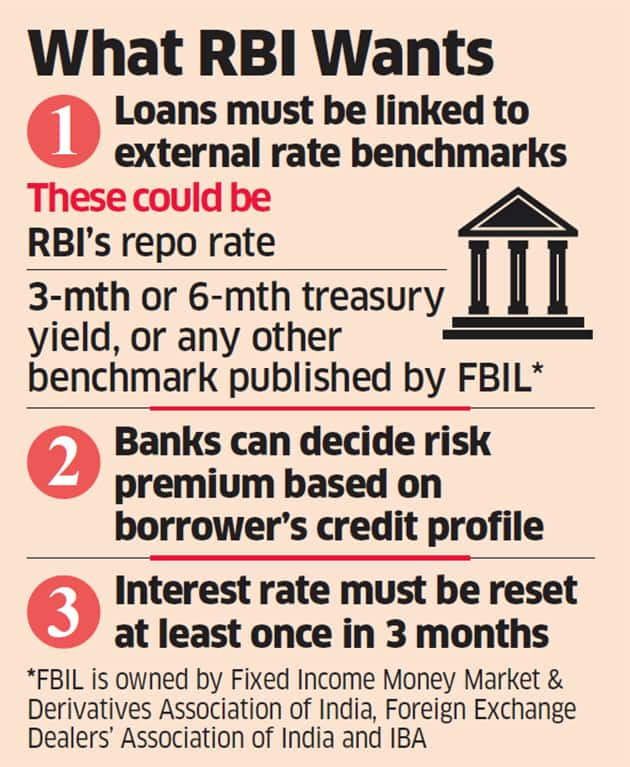 Can a borrower's EMI be reset following RBIs decision linking loans to external benchmarks?