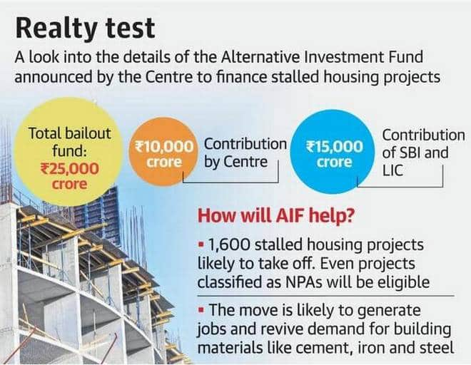 Can the government's real estate relief measures work