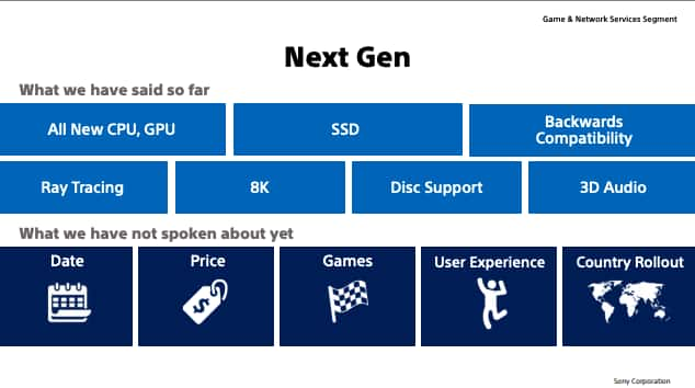What to expect from Playstation 5?