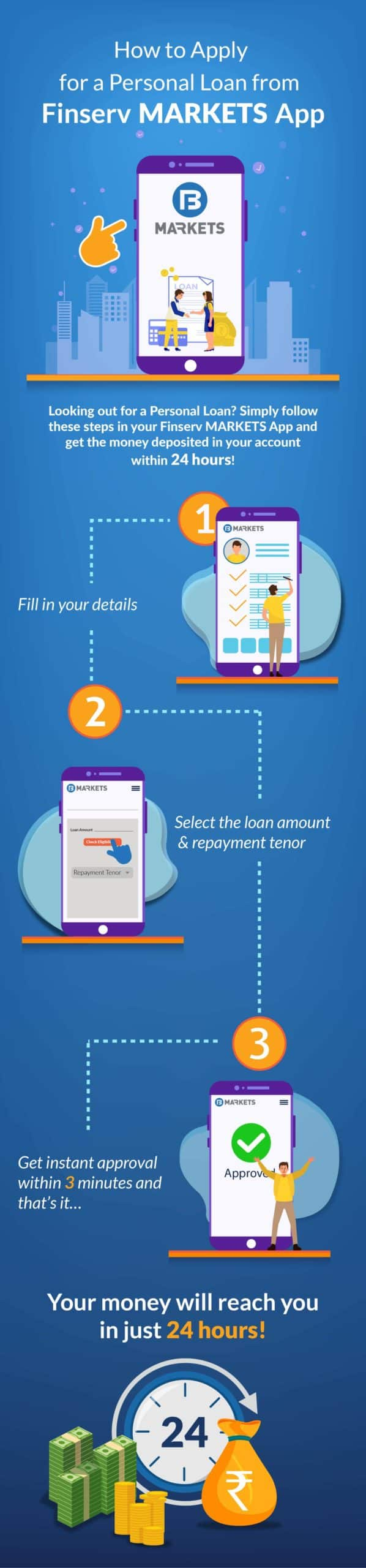 Personal Loan App Infographic