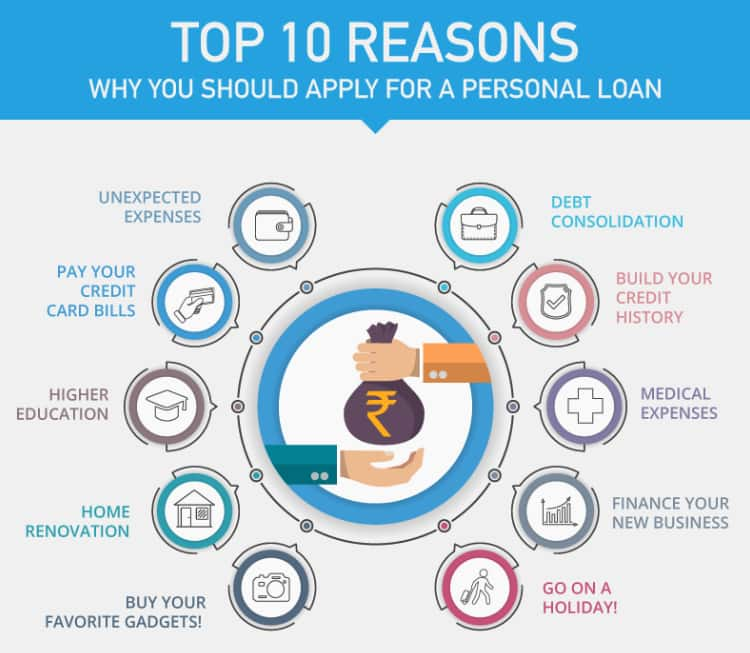 Top Reasons To Apply For A Personal Loan