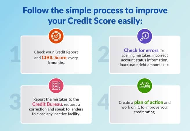 Simple Process to Improve CIBIL Score