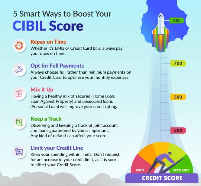 Ways to boost your CIBIL score